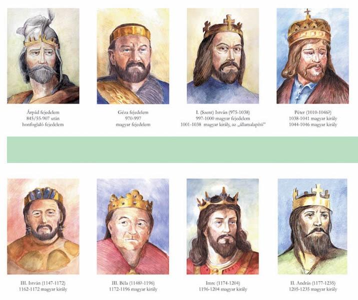 Árpád házi királyok sorrendben